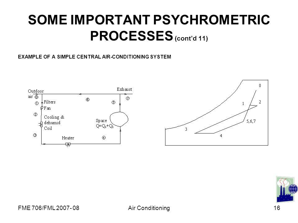 SOME IMPORTANT PSYCHROMETRIC PROCESSES (cont'd 11)