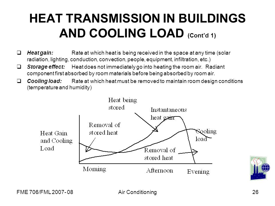HEAT TRANSMISSION IN BUILDINGS AND COOLING LOAD (Cont'd 1)