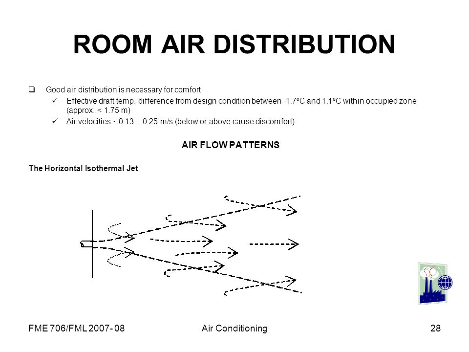 ROOM AIR DISTRIBUTION AIR FLOW PATTERNS FME 706/FML 2007- 08