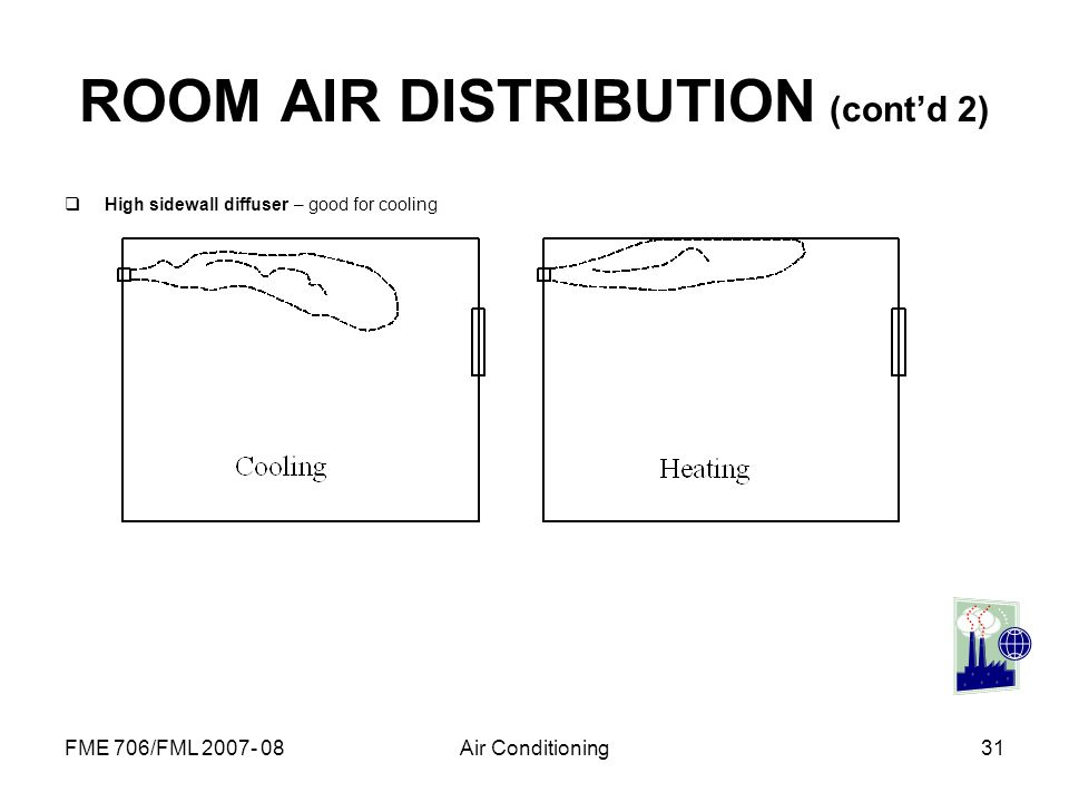 ROOM AIR DISTRIBUTION (cont'd 2)