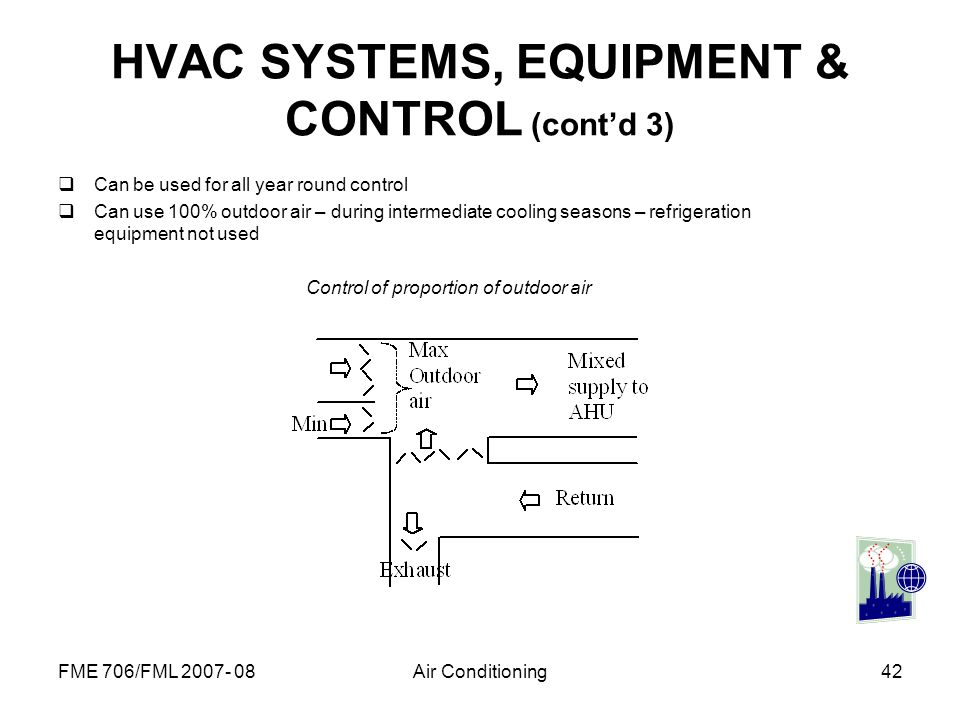 HVAC SYSTEMS, EQUIPMENT & CONTROL (cont'd 3)