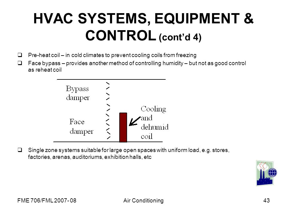 HVAC SYSTEMS, EQUIPMENT & CONTROL (cont'd 4)