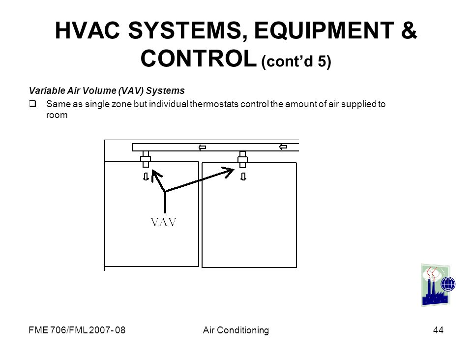 HVAC SYSTEMS, EQUIPMENT & CONTROL (cont'd 5)