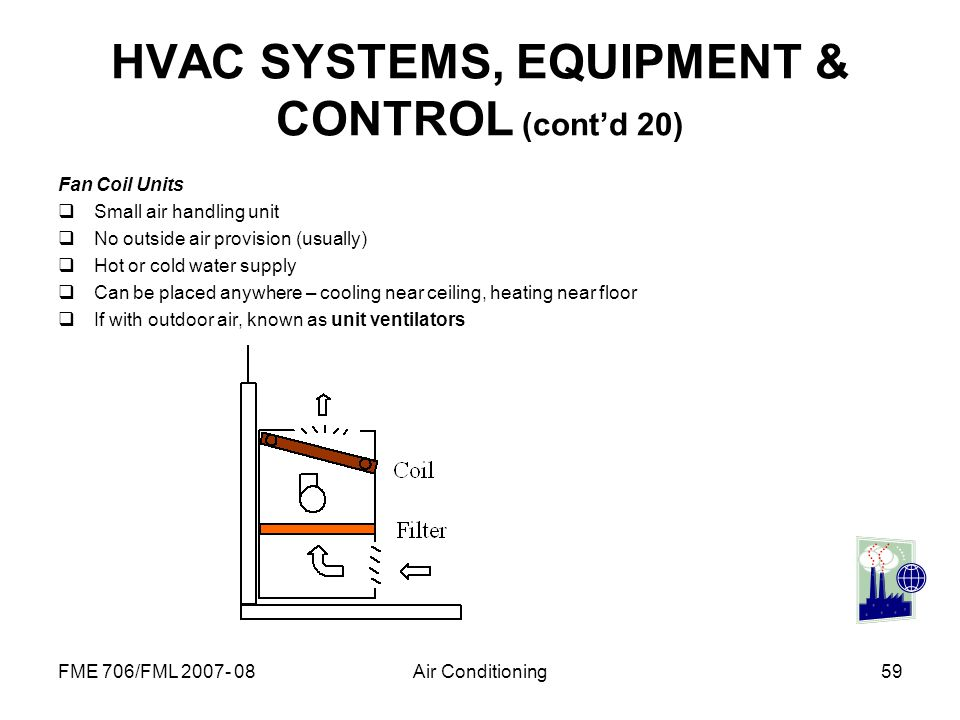HVAC SYSTEMS, EQUIPMENT & CONTROL (cont'd 20)