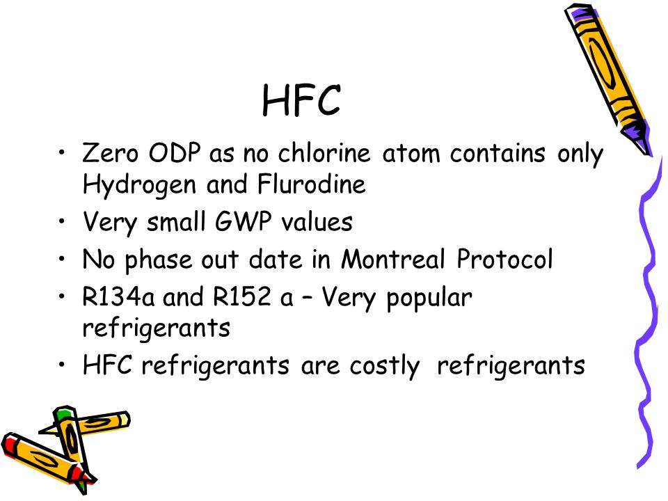 HFC Zero ODP as no chlorine atom contains only Hydrogen and Flurodine