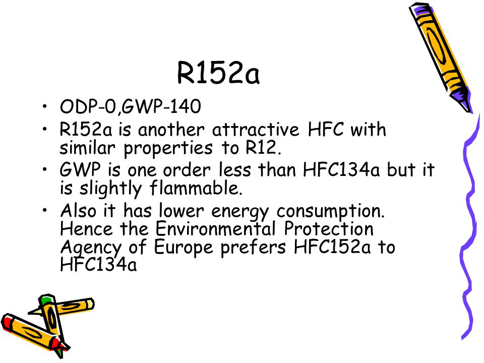 R152a ODP-0,GWP-140. R152a is another attractive HFC with similar properties to R12.