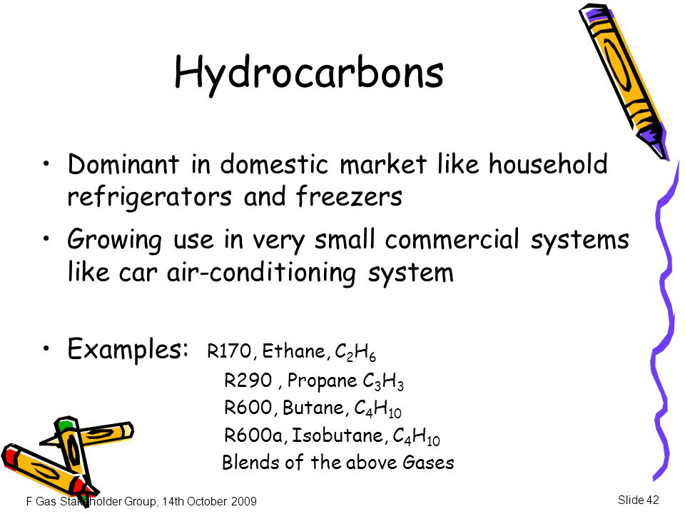 Hydrocarbons Dominant in domestic market like household refrigerators and freezers.