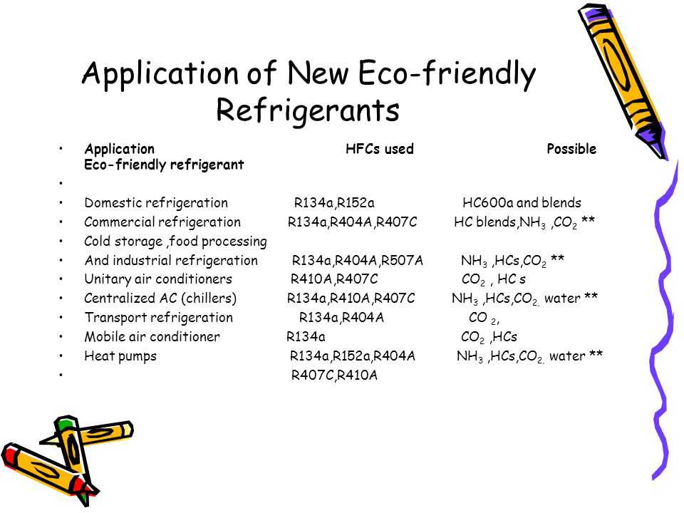 Application of New Eco-friendly Refrigerants