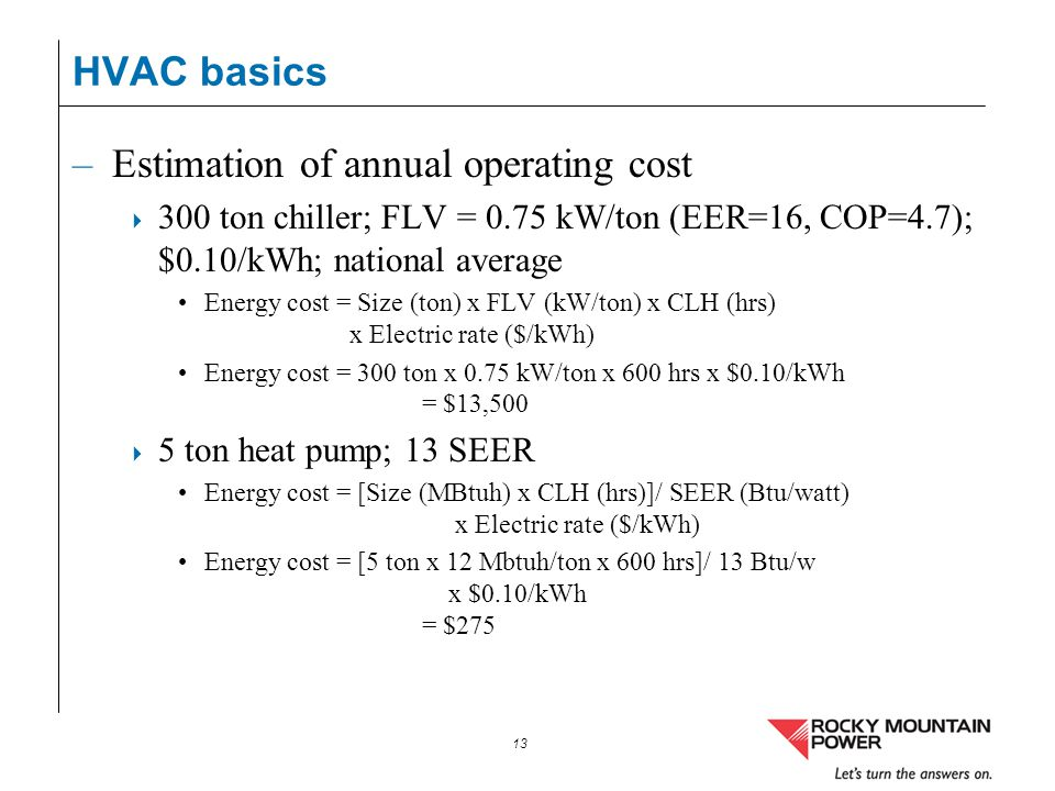 Estimation of annual operating cost