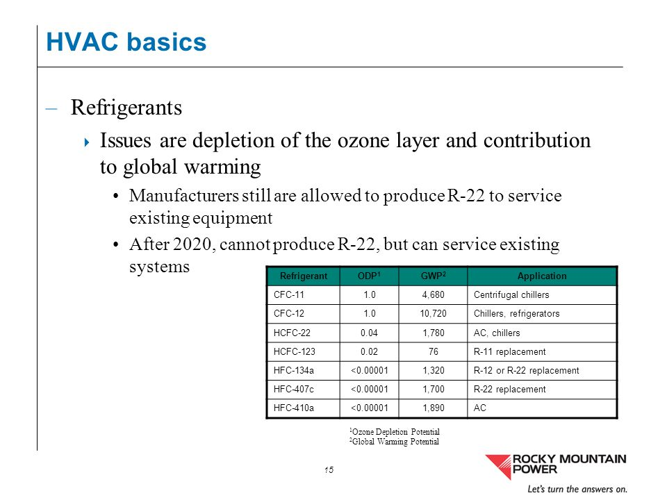 HVAC basics Refrigerants