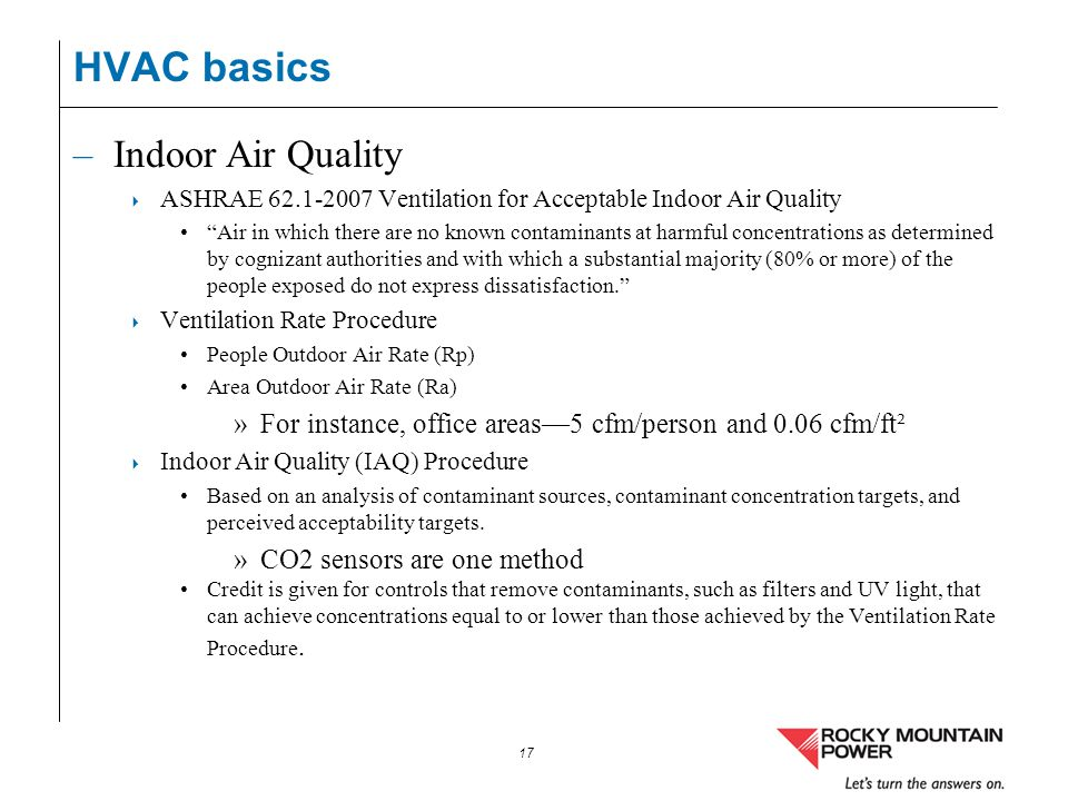 HVAC basics Indoor Air Quality