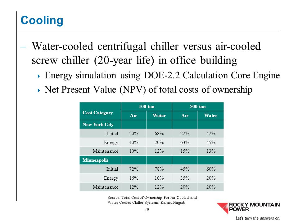 Cooling Water-cooled centrifugal chiller versus air-cooled screw chiller (20-year life) in office building.