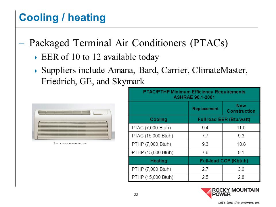 Packaged Terminal Air Conditioners (PTACs)