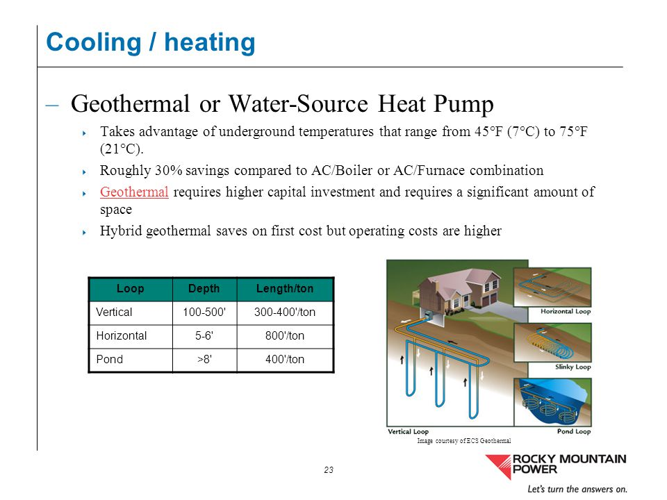 Geothermal or Water-Source Heat Pump