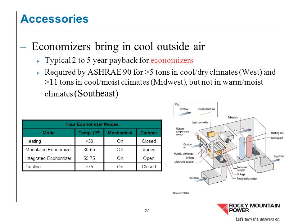 Economizers bring in cool outside air