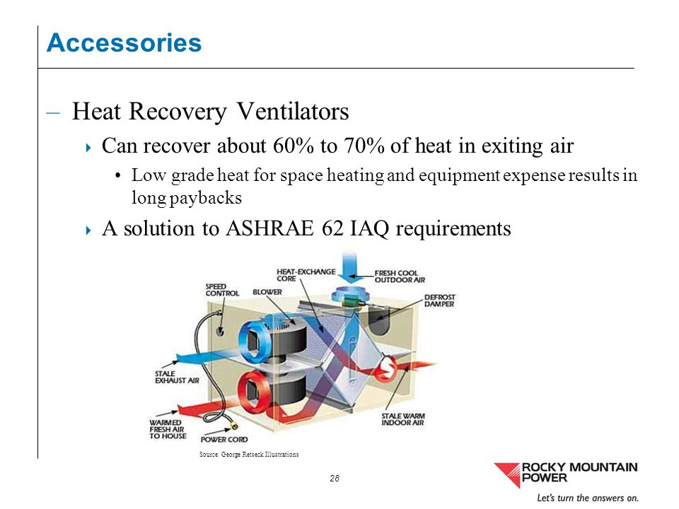 Heat Recovery Ventilators