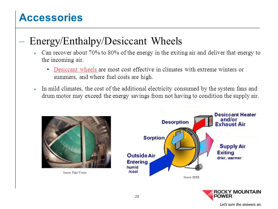 Energy/Enthalpy/Desiccant Wheels