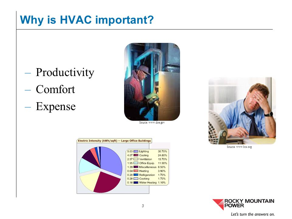 Productivity Comfort Expense Why is HVAC important