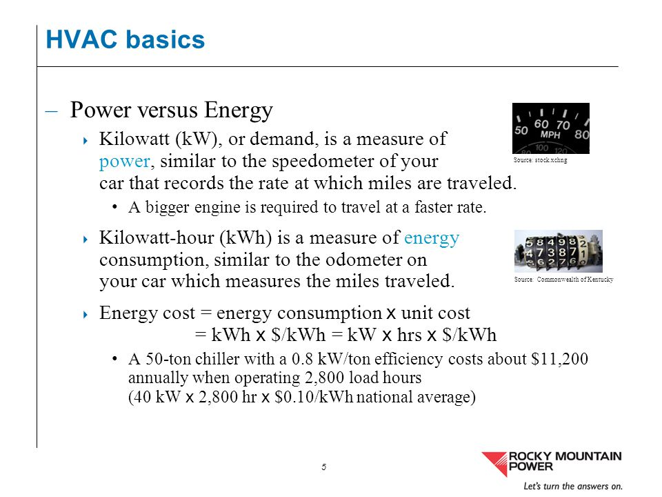 HVAC basics Power versus Energy