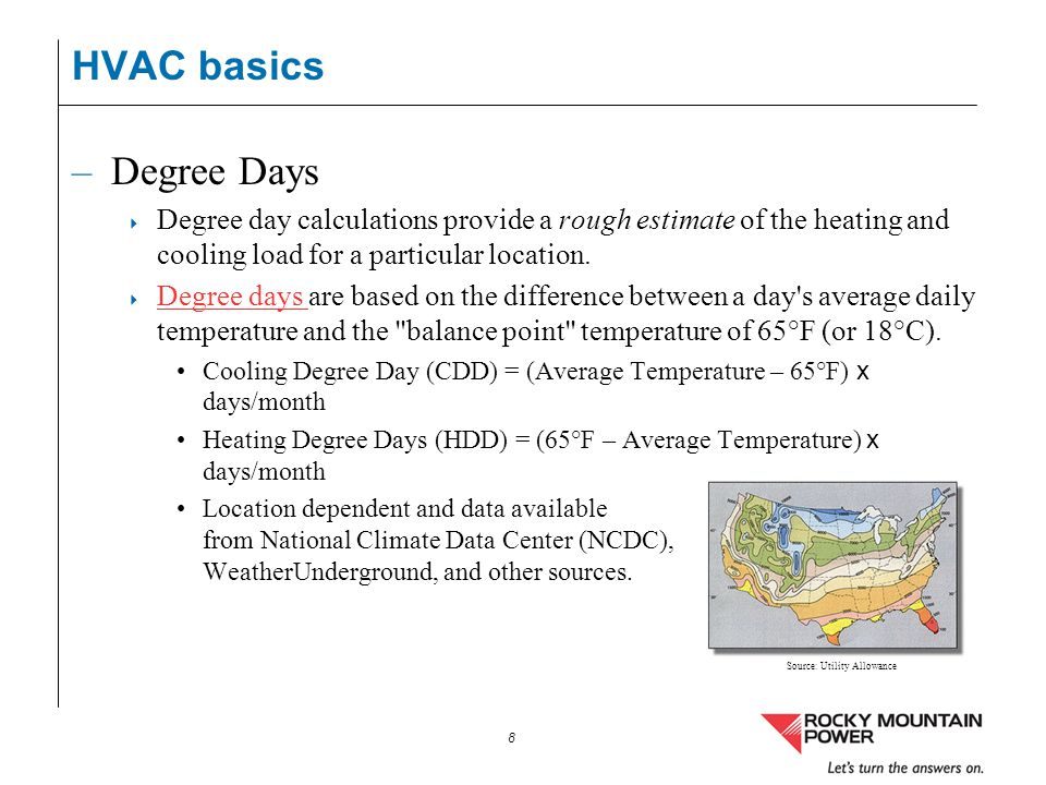 HVAC basics Degree Days
