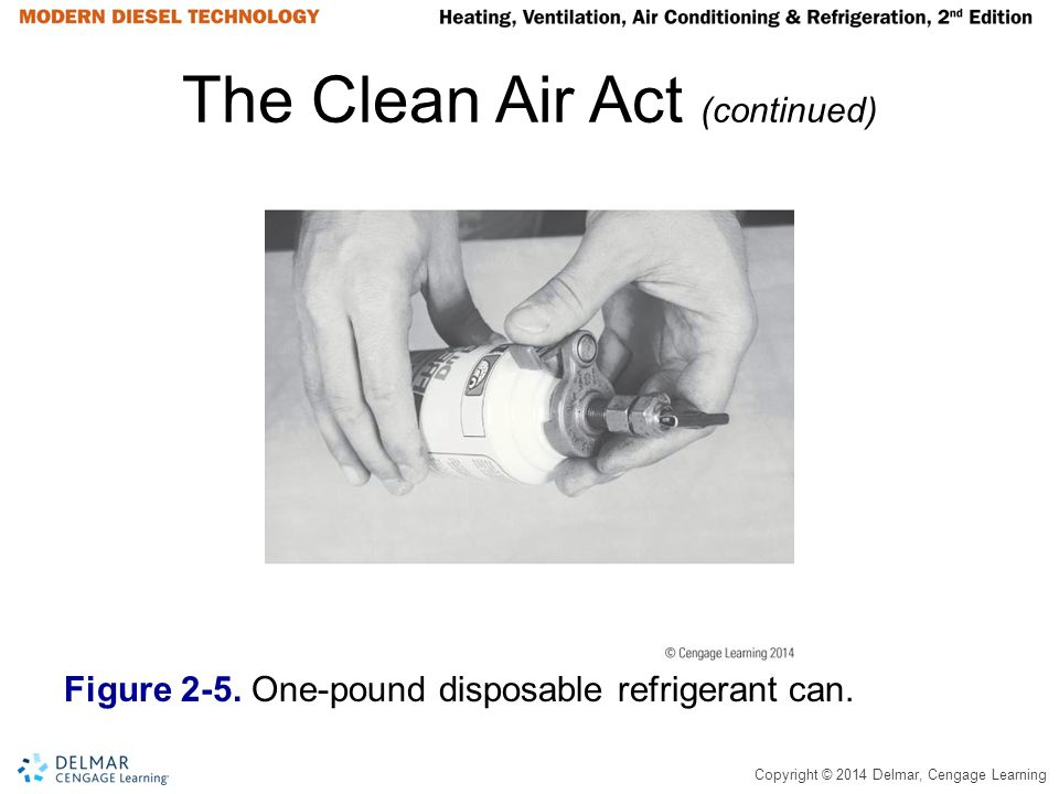 The Clean Air Act (continued)