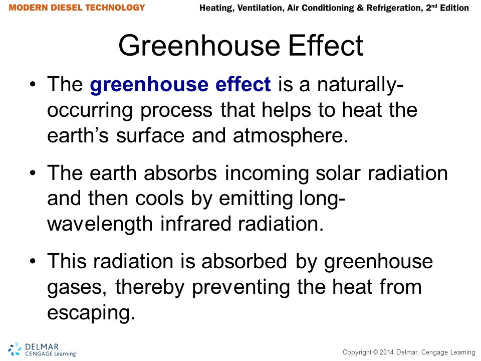 Greenhouse Effect The greenhouse effect is a naturally- occurring process that helps to heat the earth's surface and atmosphere.