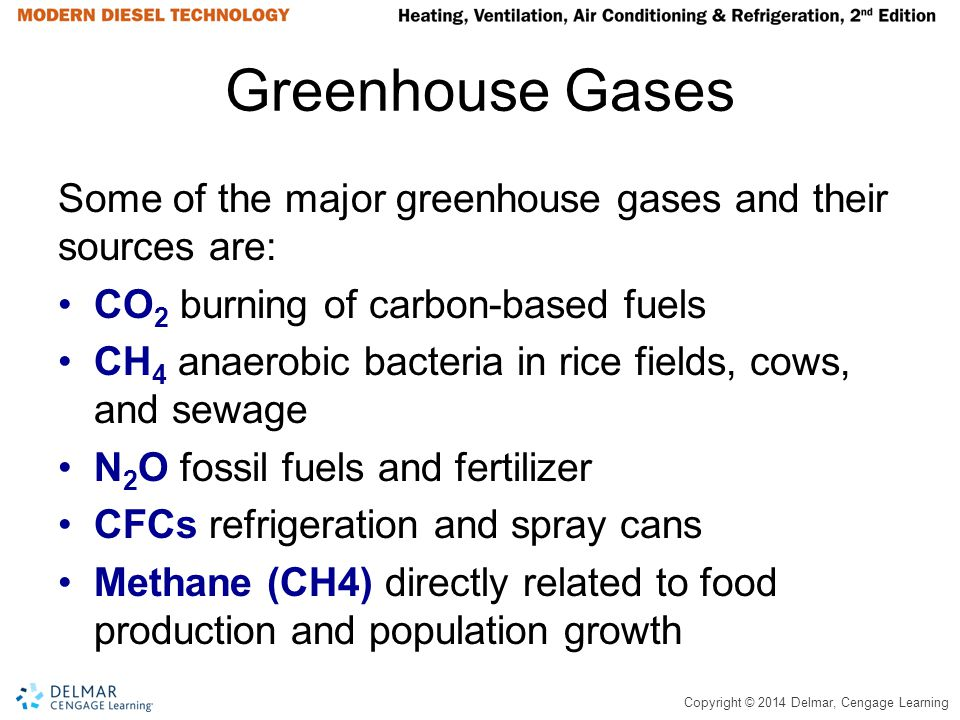 Greenhouse Gases Some of the major greenhouse gases and their sources are: CO2 burning of carbon-based fuels.
