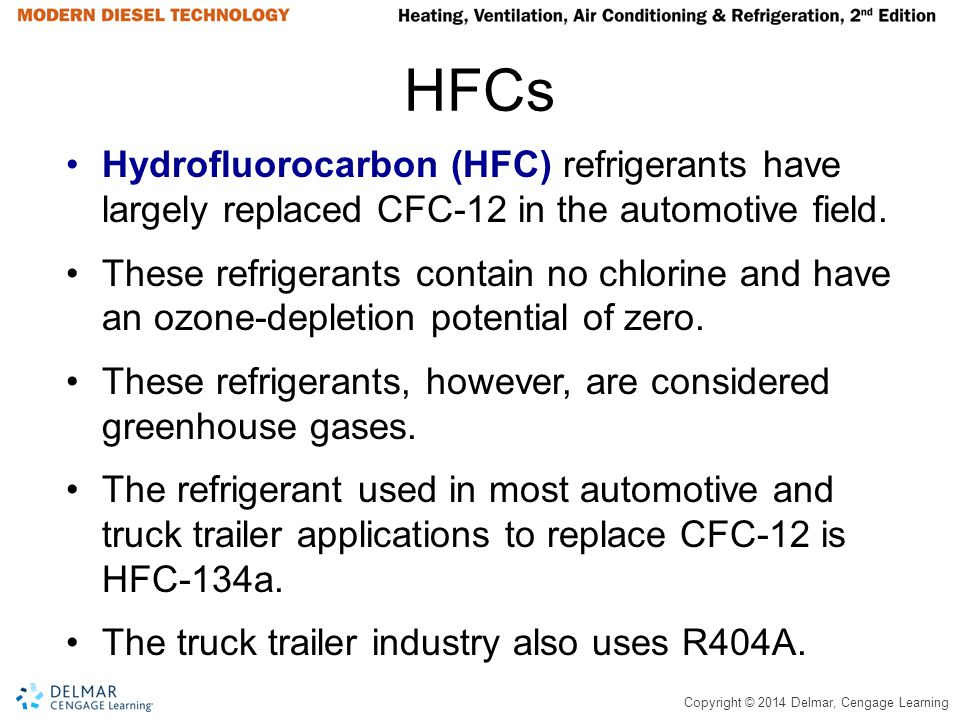 HFCs Hydrofluorocarbon (HFC) refrigerants have largely replaced CFC-12 in the automotive field.