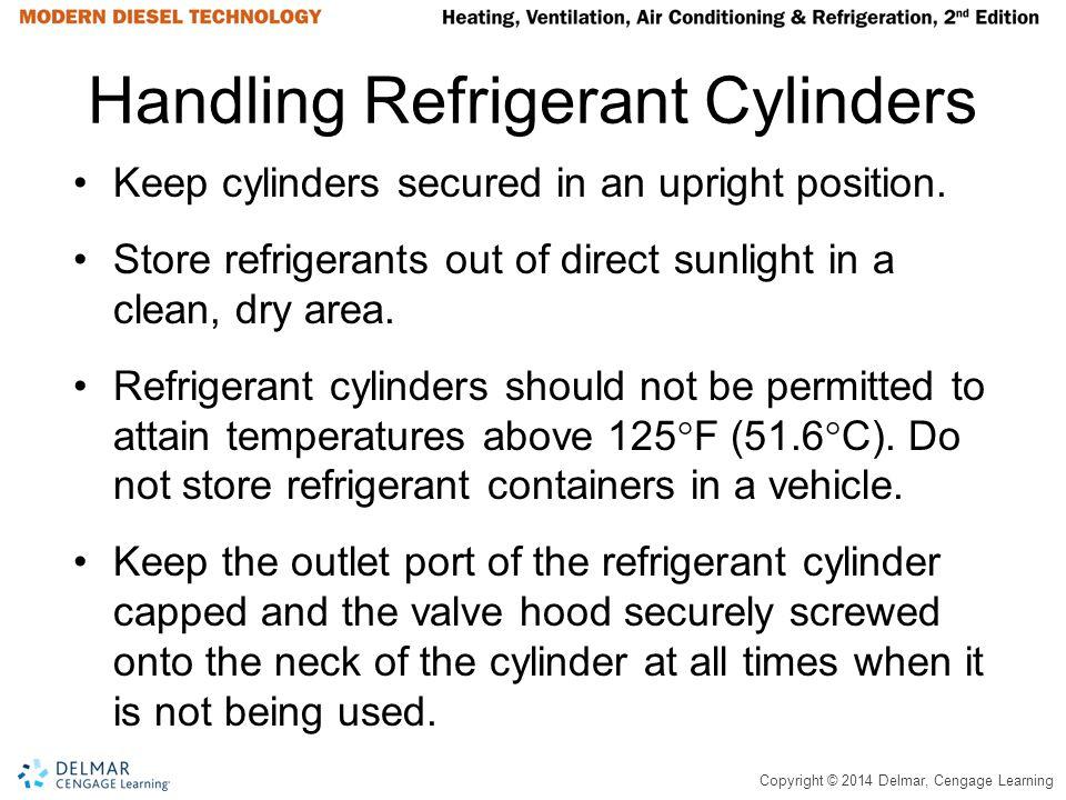 Handling Refrigerant Cylinders