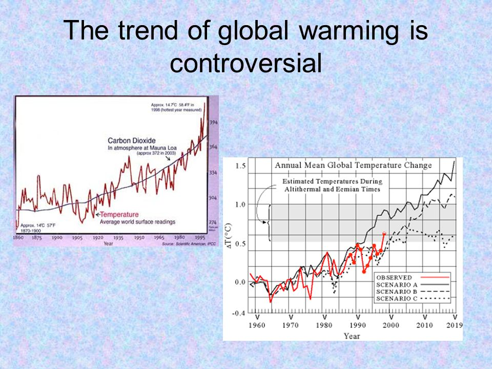 The trend of global warming is controversial
