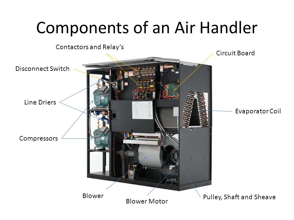 Introduction to hvac systems presented by airtight for Air handler blower motor relay