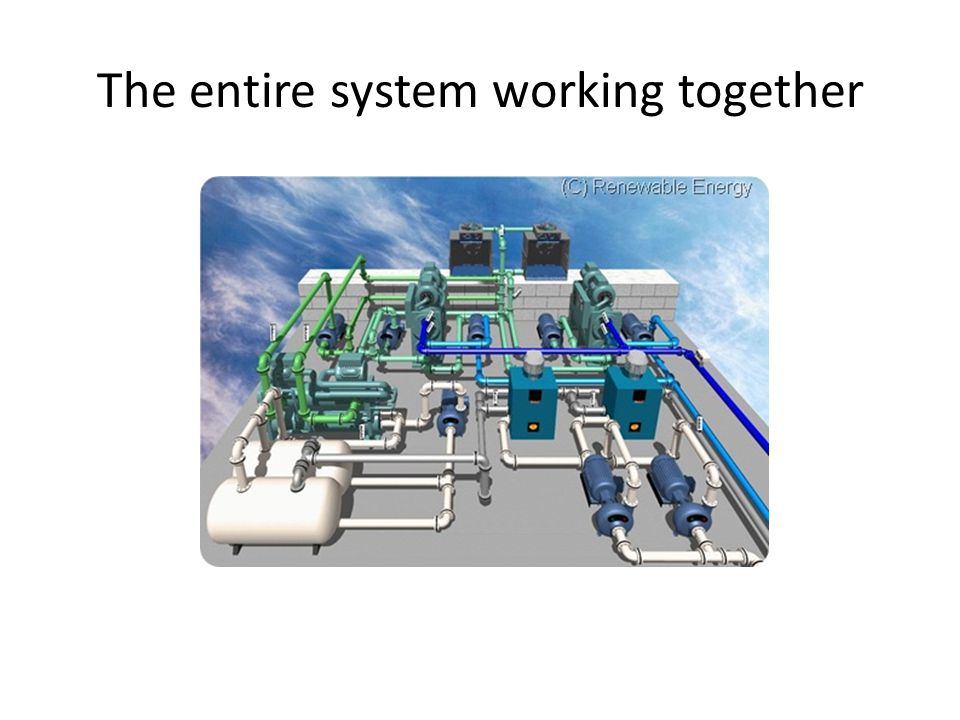 The entire system working together