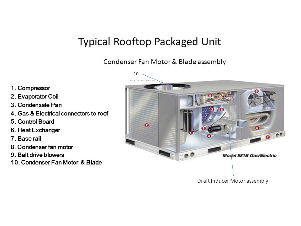 Typical Rooftop Packaged Unit