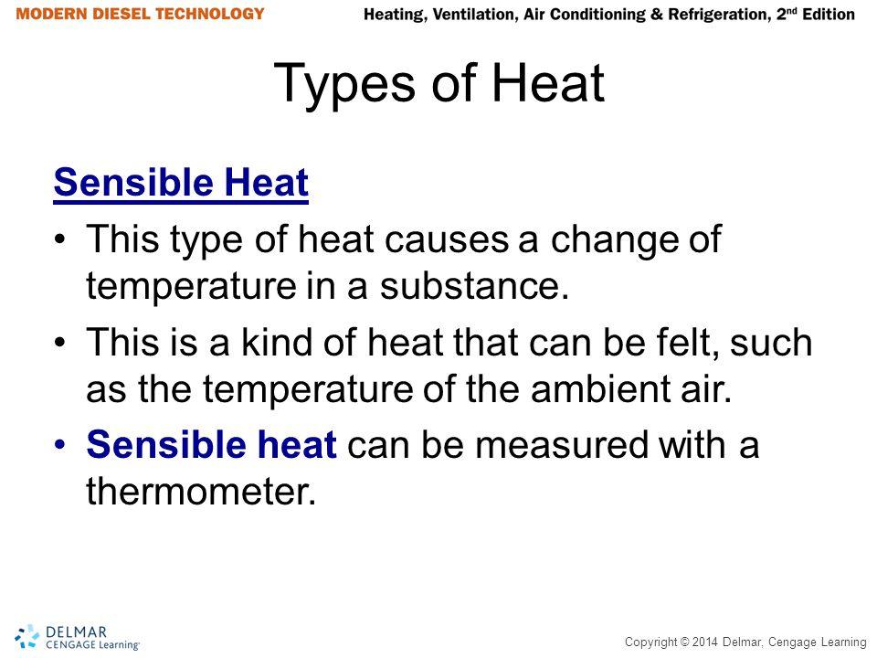 Types of Heat Sensible Heat