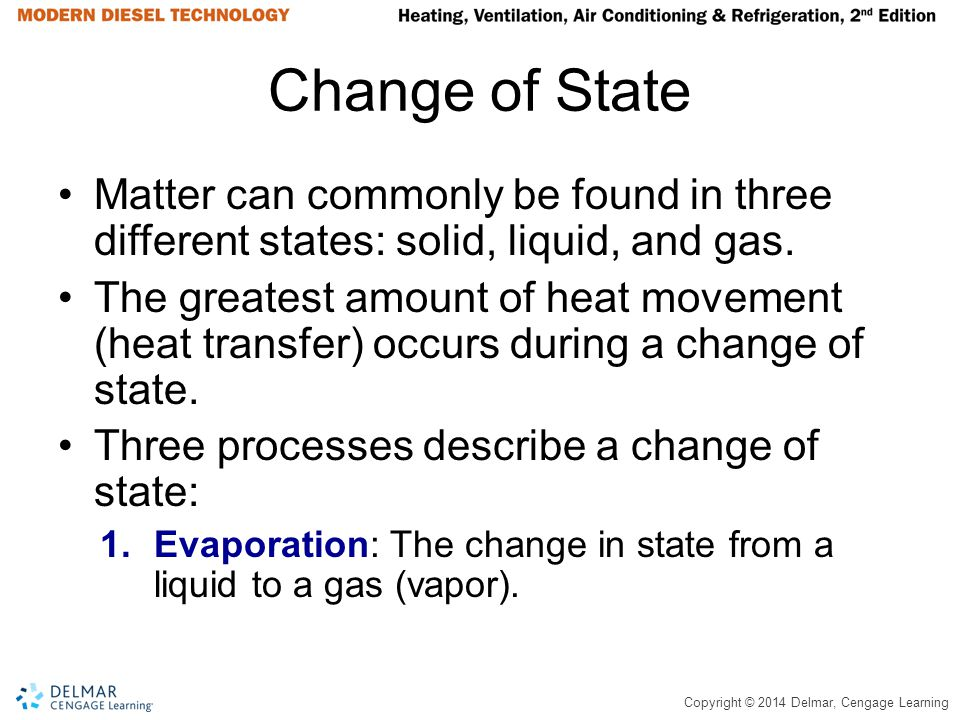 Change of State Matter can commonly be found in three different states: solid, liquid, and gas.