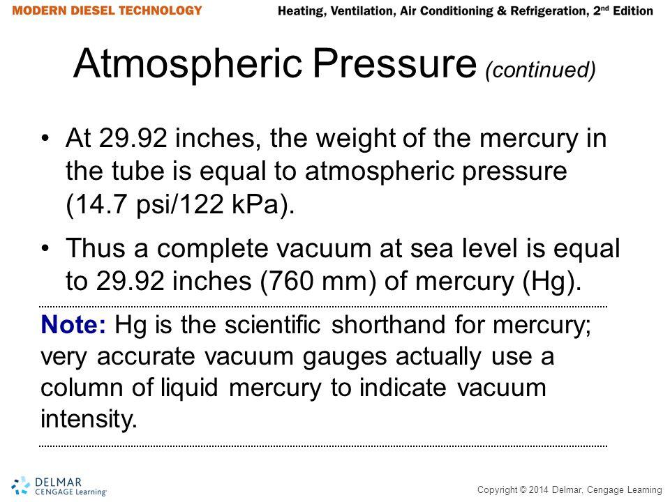 Atmospheric Pressure (continued)