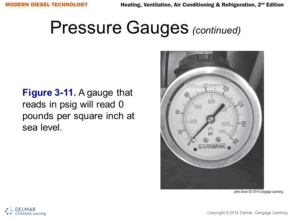 Pressure Gauges (continued)