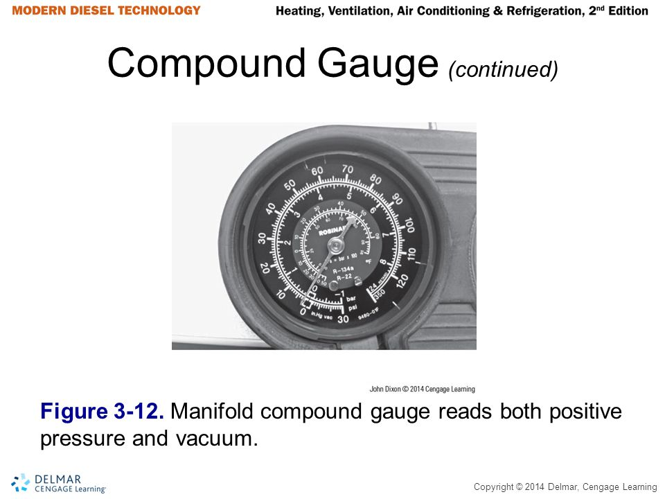 Compound Gauge (continued)