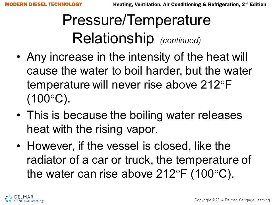 Pressure/Temperature Relationship (continued)