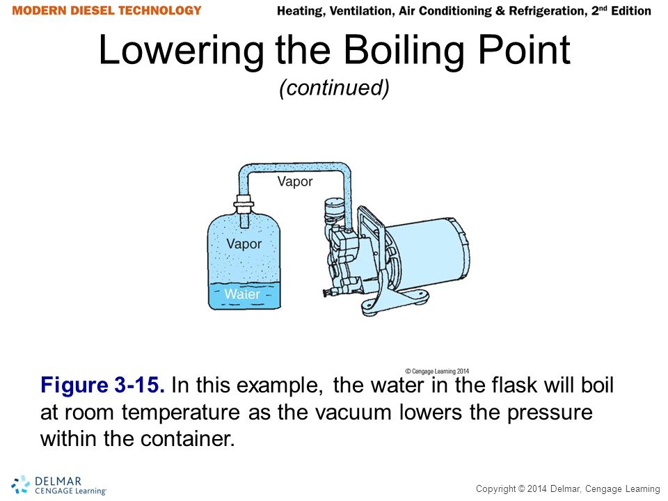 Lowering the Boiling Point (continued)