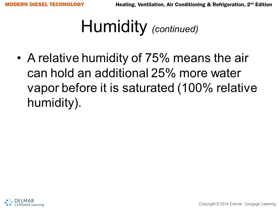 Humidity (continued)
