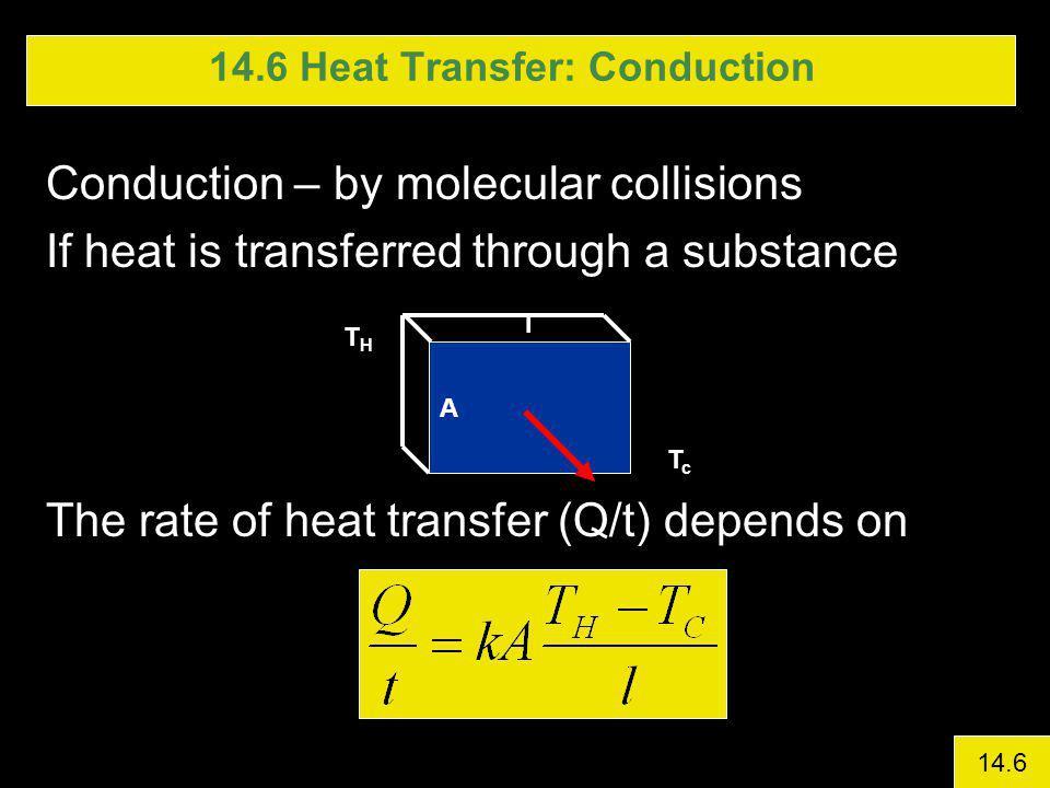 14.6 Heat Transfer: Conduction