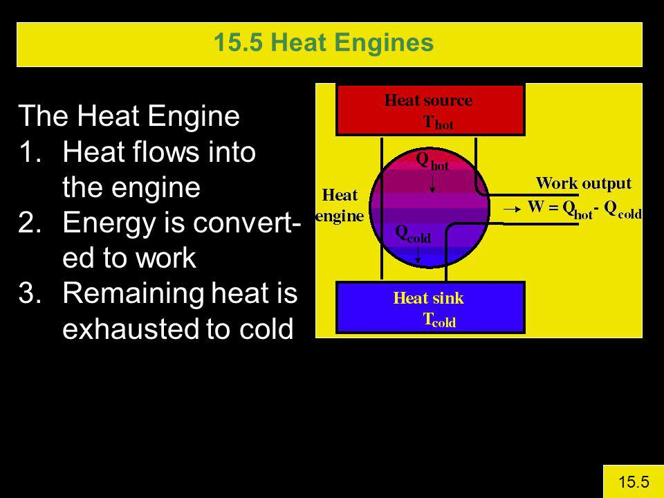 The Heat Engine Heat flows into the engine Energy is convert-