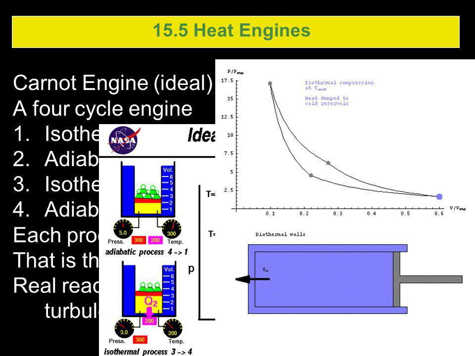 Carnot Engine (ideal) – no actual Carnot engine A four cycle engine