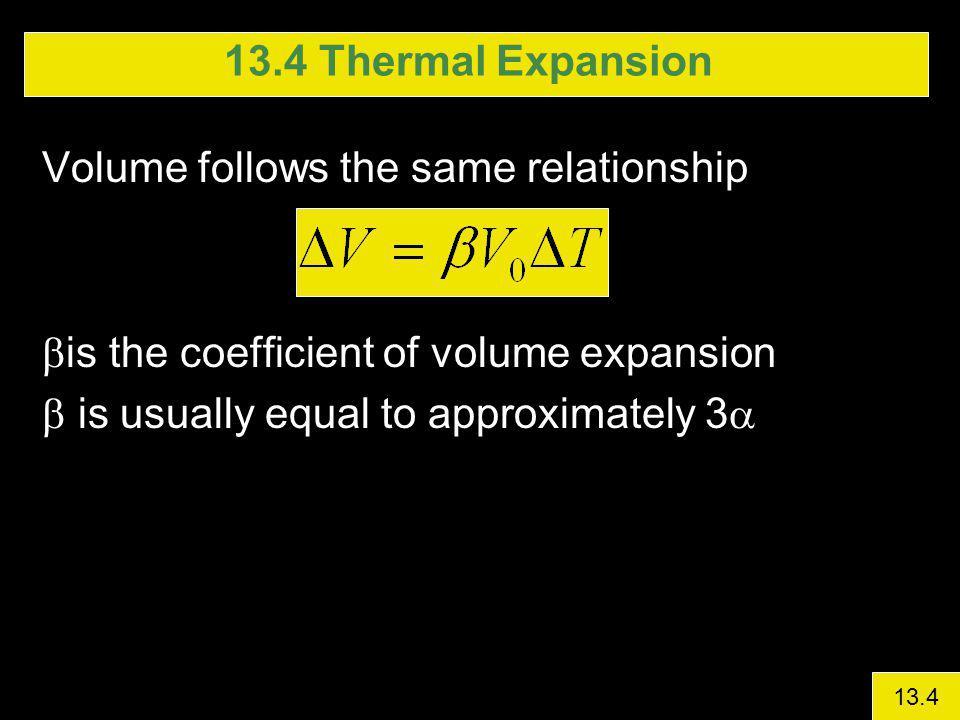 Volume follows the same relationship