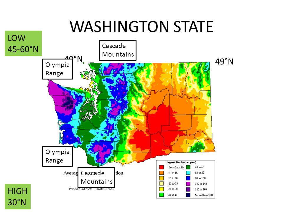 WASHINGTON STATE LOW 45-60°N 49°N 49°N HIGH 30°N Cascade Mountains