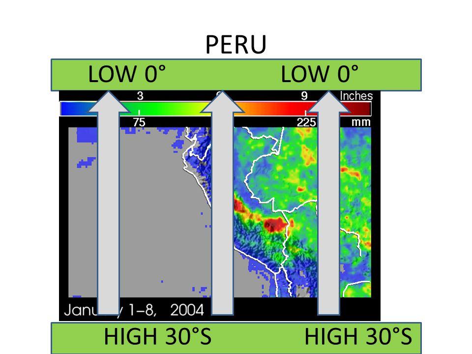 PERU LOW 0° LOW 0° HIGH 30°S HIGH 30°S