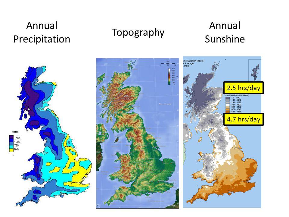 Annual Precipitation Annual Sunshine Topography 2.5 hrs/day