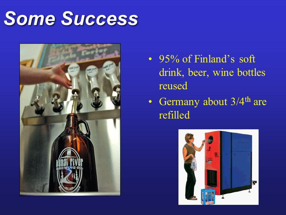 Some Success 95% of Finland's soft drink, beer, wine bottles reused