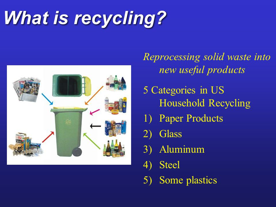 What is recycling Reprocessing solid waste into new useful products